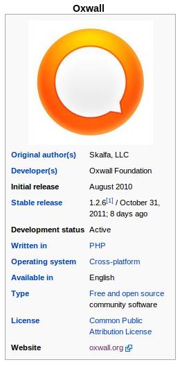 wiki Oxwall: Это был адский год!